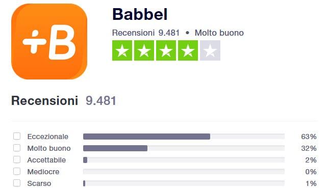 Commenti Babbel